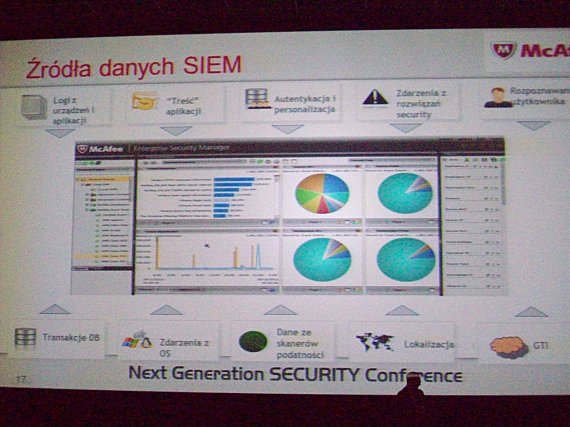 Next Generation Security Conference 2012 - mcafee4_d2